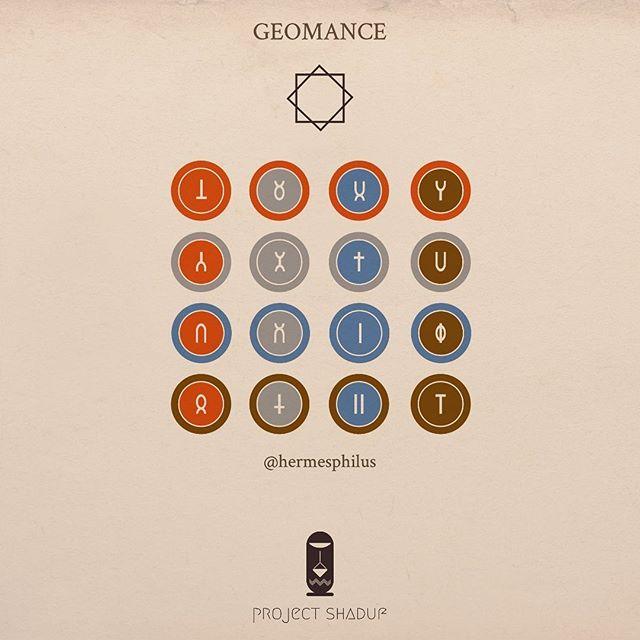Shaduf geomance